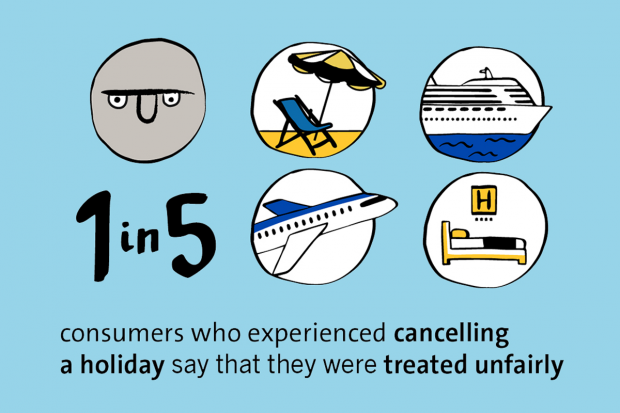 1 in 5 consumers who experienced cancelling a holiday say that they were treated unfairly