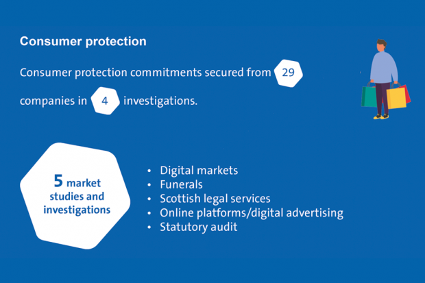 consumer protection graphic