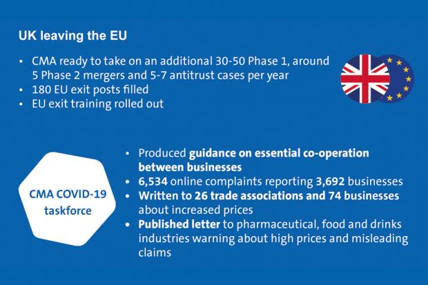 UK leaving the EU graphic